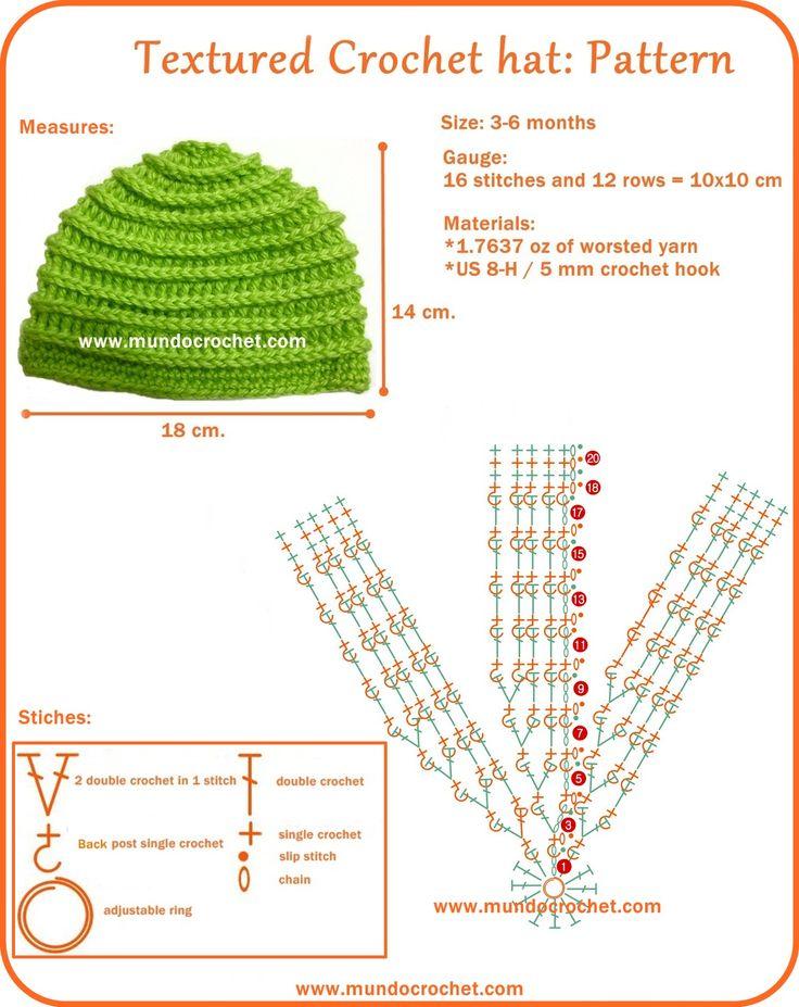 Textured Crochet hat