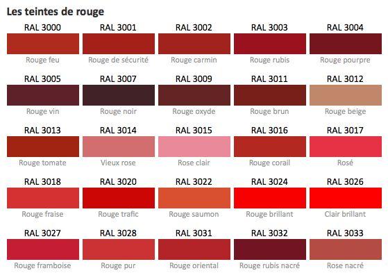 Teintes rouge colors pinterest rouge