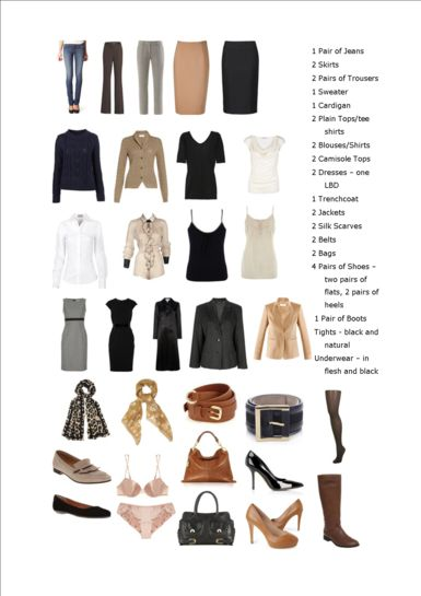 Creating a wardrobe- Simple philosophy & tips for what to have & not!!
