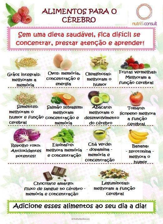 Reeducação alimentar - Alimentos apropriados para o cérebro.