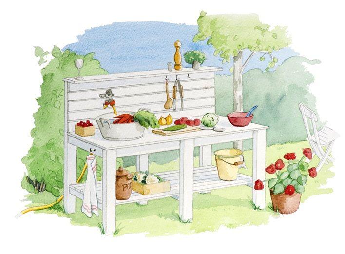 Bygg ett komplett utekök / outdoor kitchen