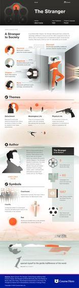 The Stranger infographic thumbnail