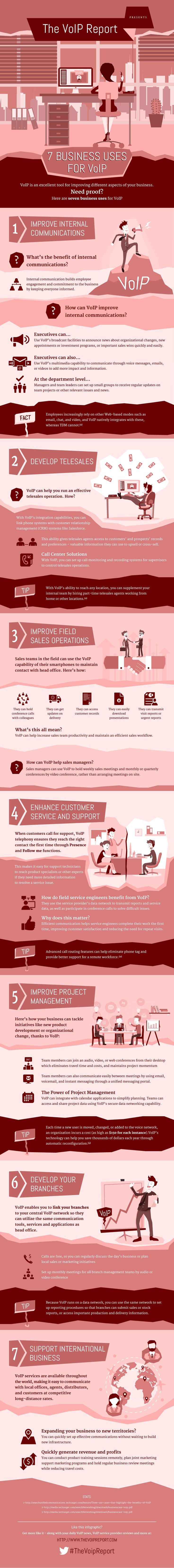 68 best uc for you images on pinterest unified communications 7 business uses for voip infographic fandeluxe Choice Image