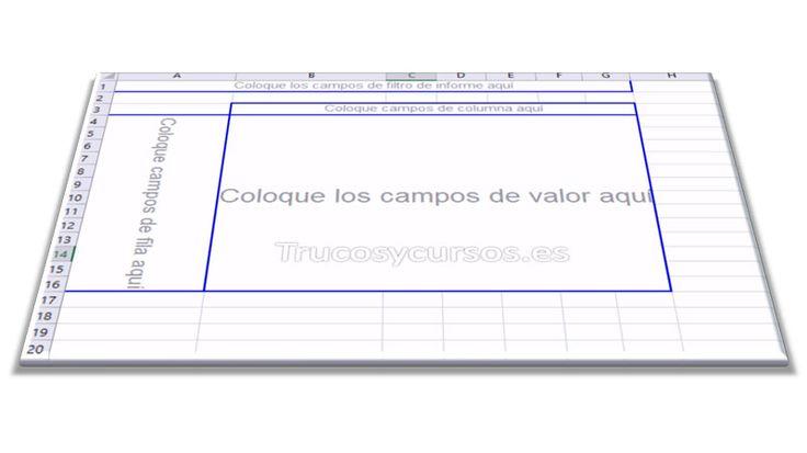 La Tabla dinámica, vista clásica en Excel.