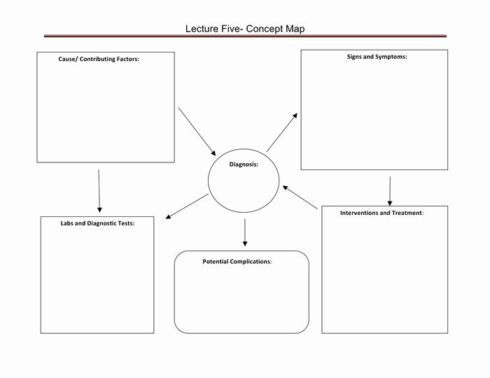 Nursing Concept Mapping Template Beautiful Concept Map Template In Word And Pdf Formats Concept Map Template Concept Map Nursing Concept Map