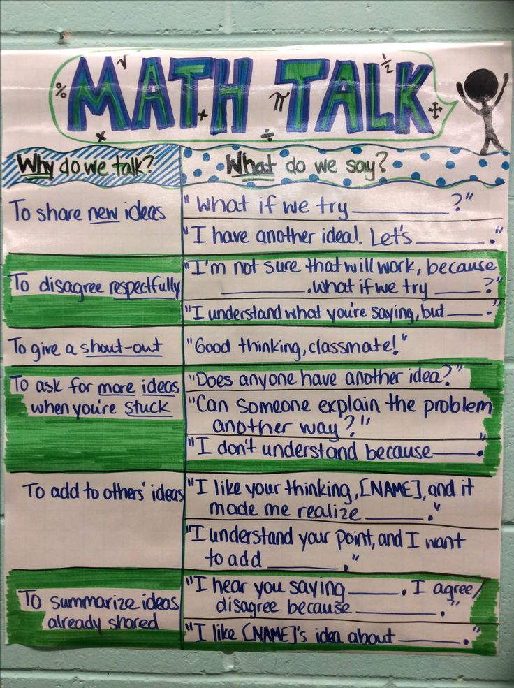"""Math Talk"" poster                                                                                                                                                                                 More"