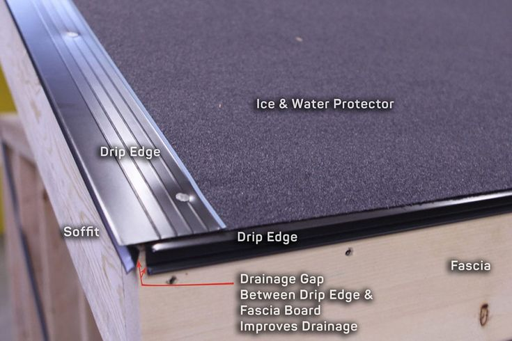 Best Guide To Drip Edges For Shingle Roofs Is A Drip Edge 400 x 300