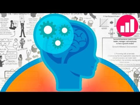 Mindset: How You Can Fulfil Your Potential by Carol Dweck ► Growth Mindset Book Summary - YouTube