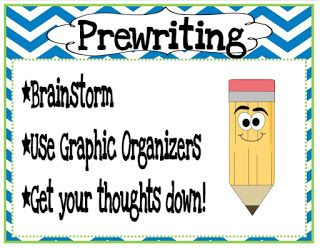 Posters for the Writing Process for Upper Grades