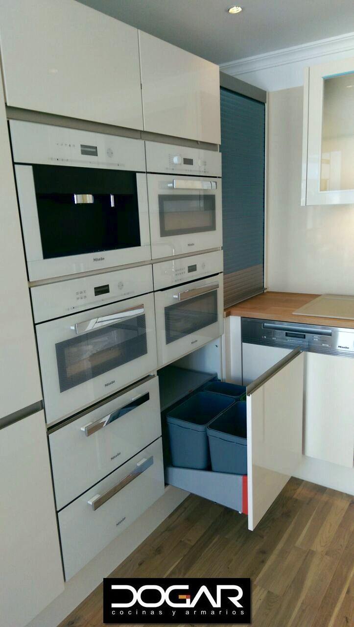 Proyectos Cocinas Modernas. Top Decoracin De Cocinas Modernas ...