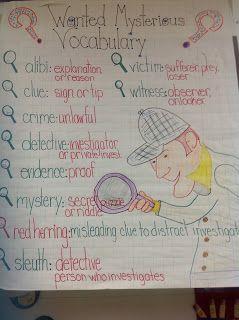 The Teacher's Theory: Mystery Genre Vocabulary