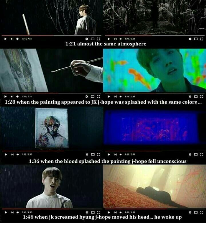 The Ultimate Bts Mv Theory Mad Meaning Bts Mv Bts Theory Bts