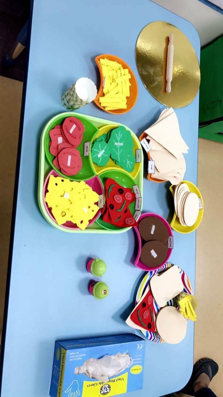 الركن المتغير مطعم الأصدقاء وحدة المهن Diy And Crafts Classroom Games Crafts