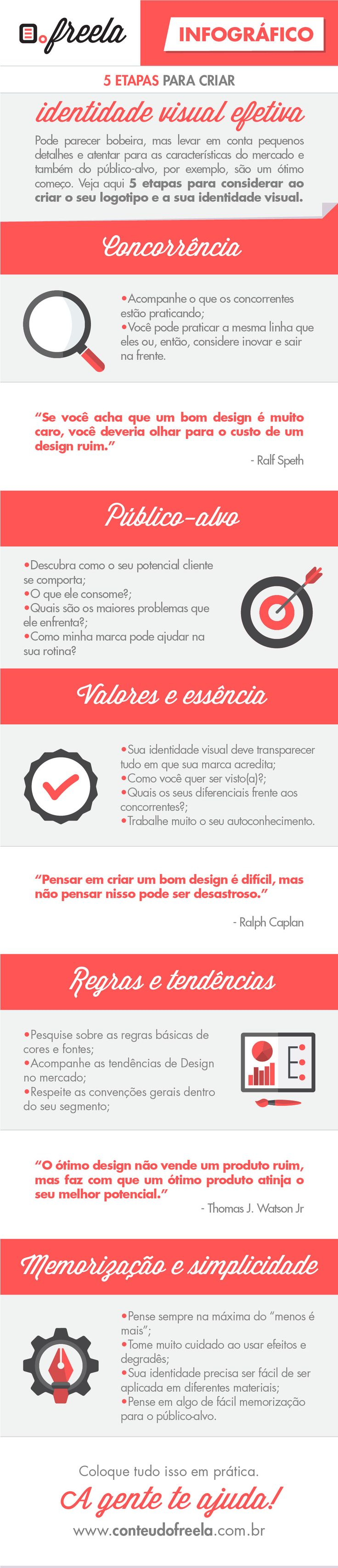 #infografico #identidadevisual #design #empresas #negocios #ideias