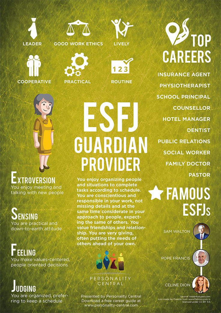 This section ESFJ Personality gives a basic overview of the personality type, ESFJ. For more information about the ESFJ type, refer to the links below or on the sidebar.