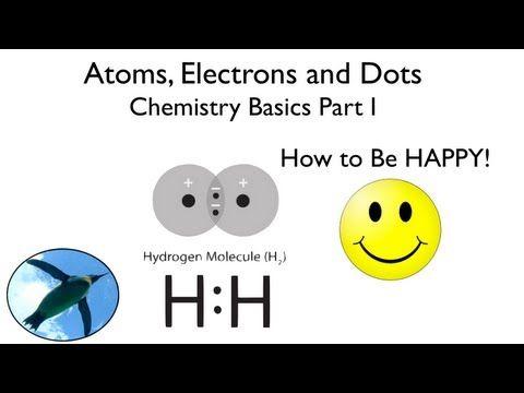 Basic Chemistry Concepts Part I - YouTube