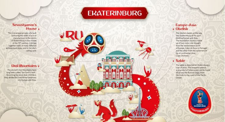 You can  identify Ekaterinburg by Ural mountains
