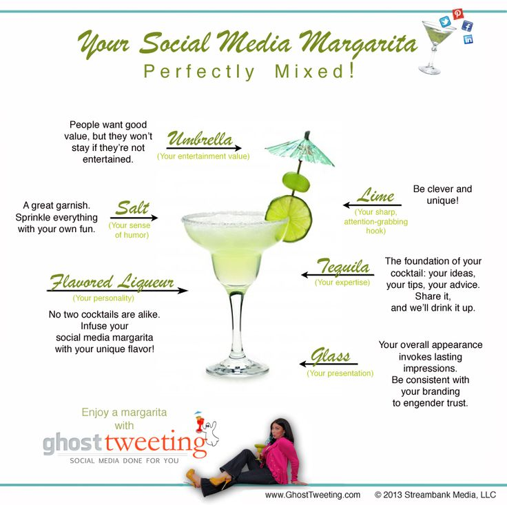 National Margarita Day (With images) | Social media. National margarita day. Margarita day