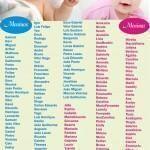 tipos de nomes para bebes masculinos