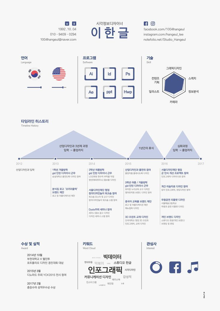 237 best 인포그래피 images on Pinterest Page layout, Resume - inroads resume template