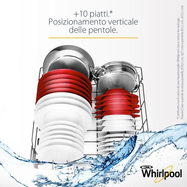 Le cene con gli amici diventeranno ancora più piacevoli: con le lavastoviglie 6°SENSO #Whirlpool ancora più spazio per i piatti utilizzati!