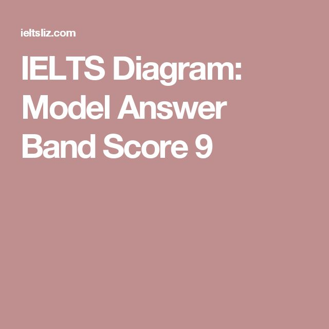 IELTS Diagram: Model Answer Band Score 9