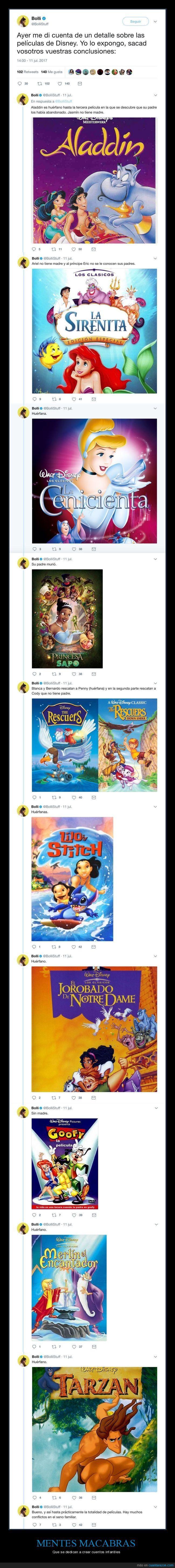 Tuitera desvela un macabro detalle que se repite en todas las películas de Disney