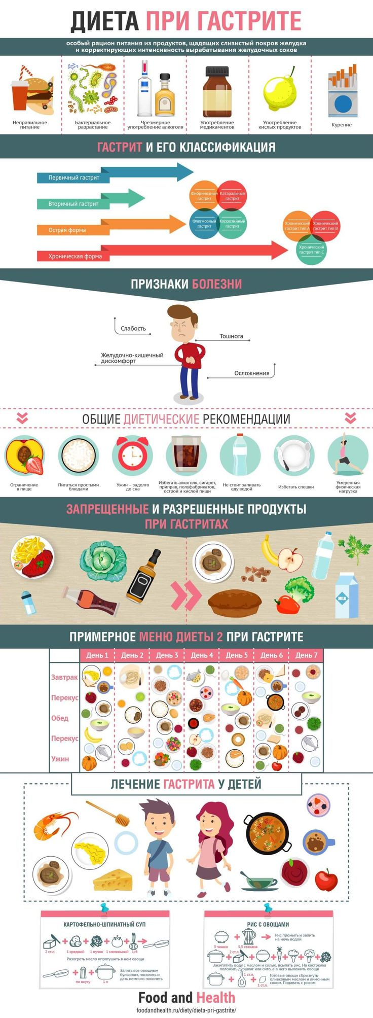 Какая диета при гастрите желудка у подростка