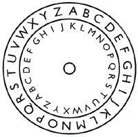 Comment réaliser un décodeur pour messages secrets ? | Anniversaire enfant