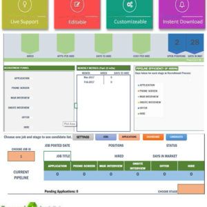 HR manager Template for resource planning and Recruitment.