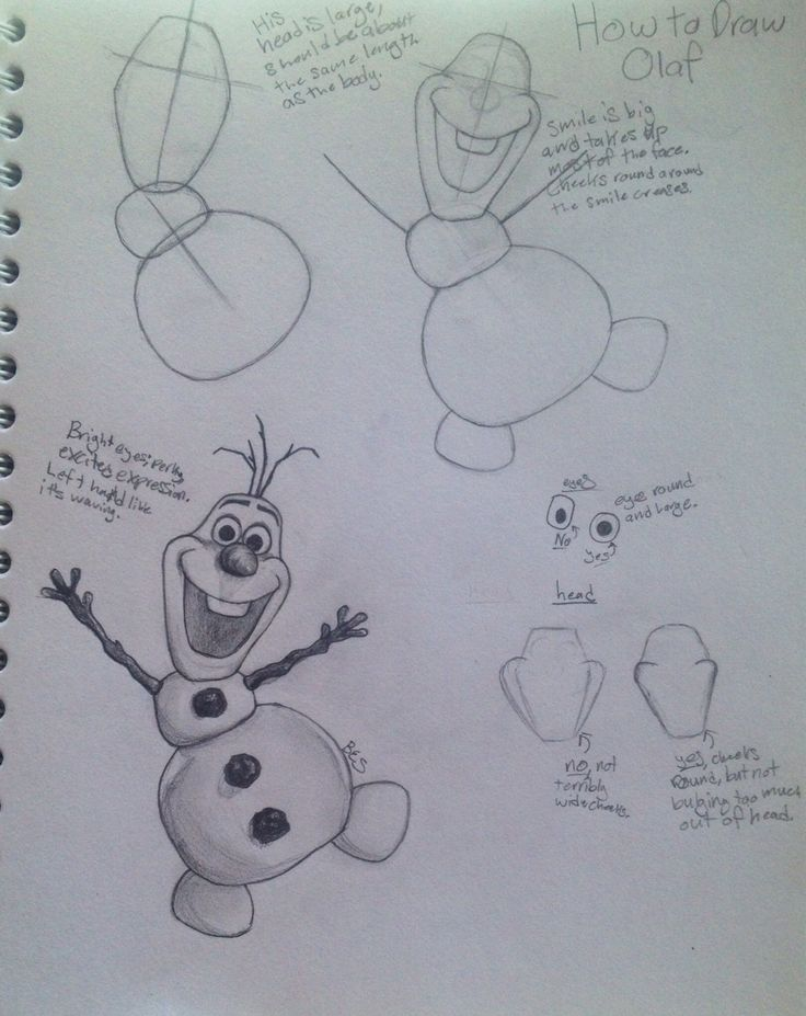 Disney's Frozen -How to Draw Olaf Step by Step Tutorial - Artist: Brooke E. Stiles