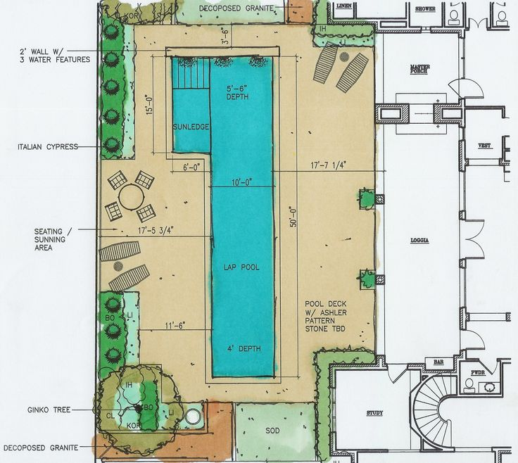 Garden landscaping business plan