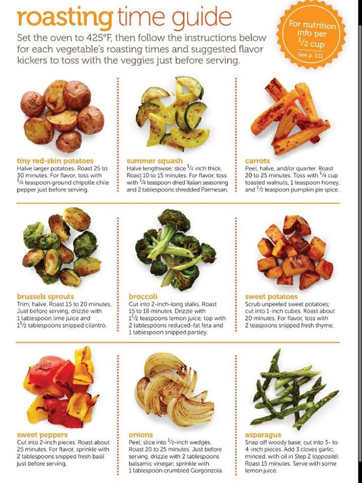 Handy chart for ROASTING vegetables! Keep it #vegan, ignore the references for cheese - or use vegan cheese!