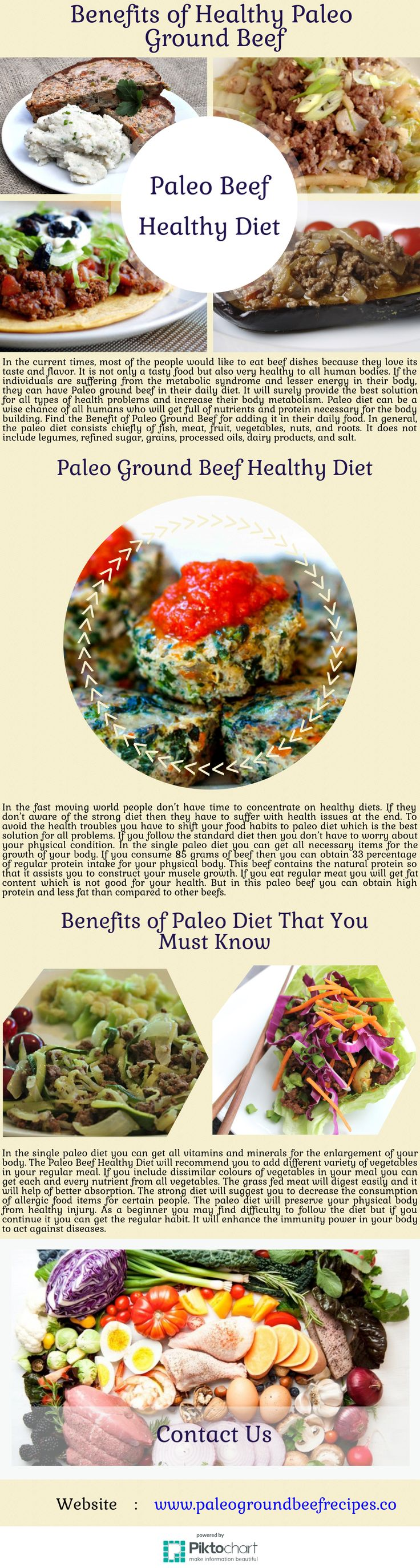 In the current times, most of the people would like to eat beef dishes because they love its taste and flavor. It is not only a tasty food but also very healthy to all human bodies. If the individuals are suffering from the metabolic syndrome and lesser energy in their body, they can have Paleo ground beef in their daily diet. It will surely provide the best solution for all types of health problems and increase their body metabolism.
