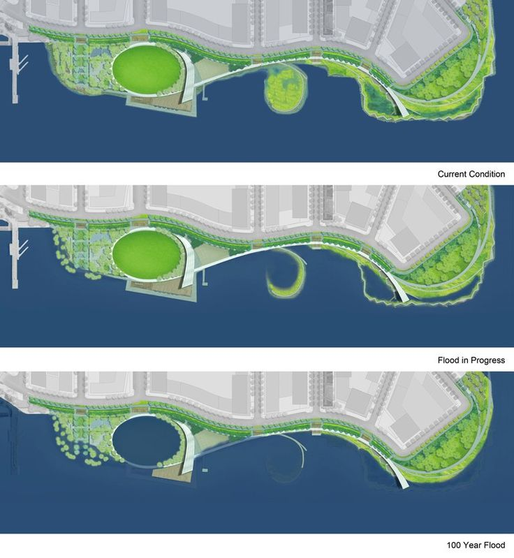 Hunters Point South Waterfront Park | OpenBuildings