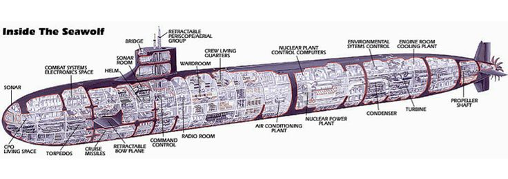 Seawolf cutaway- maybe a 1:350 model of this?