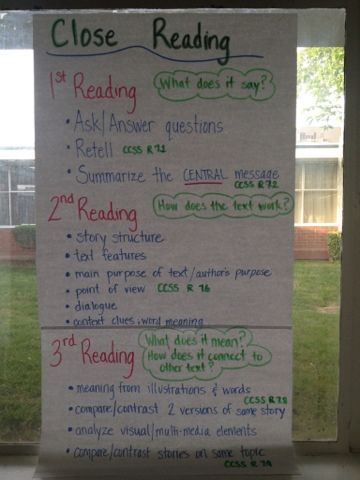 Tons of Teaching : Close Reading - Common Core Alligned