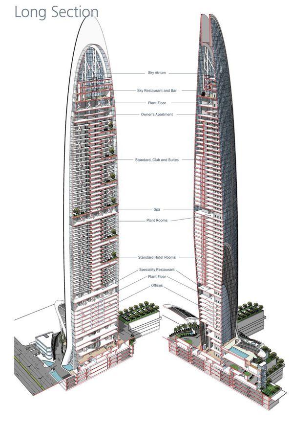 Namaste Tower, Mumbai, India, WS Atkins, Atkins, Dubai, energy efficiency, fritted glazing, W Hotel, sustainable architecture, high-rise, skyscraper design #Architecture #Mumbai