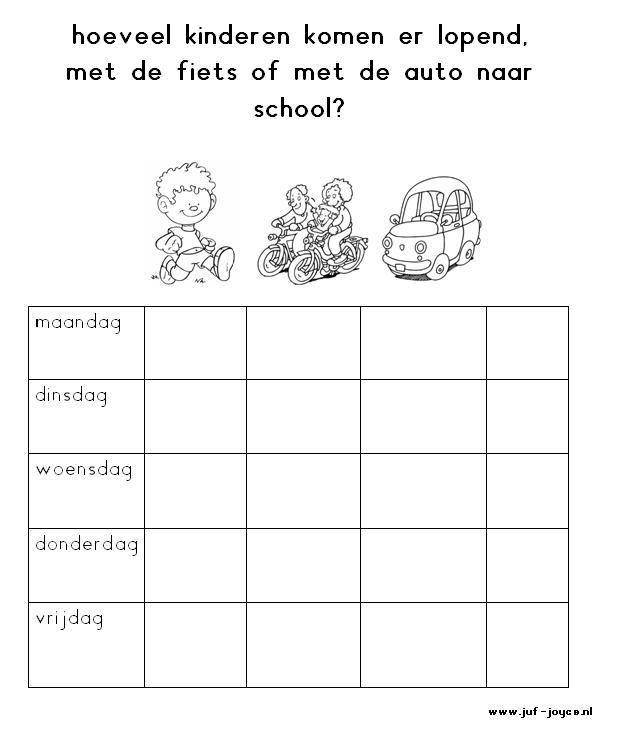 Hoe gaan we naar school toe? En meer over verkeer via JufJoyce.nl