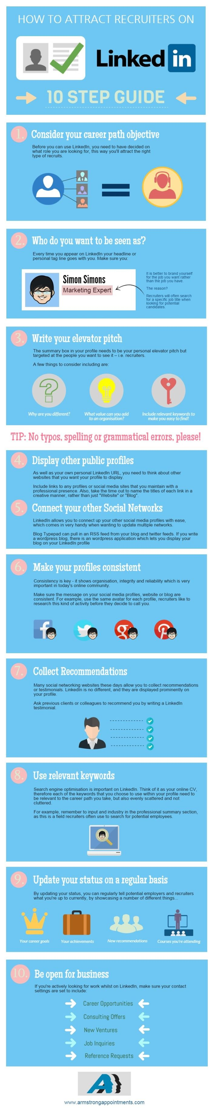 10 Step Guide: How To Attract Recruiters On LinkedIn