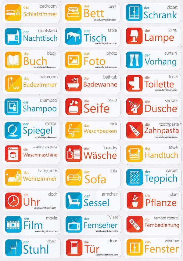 Learn German online | Lingoda - Online Language School ...