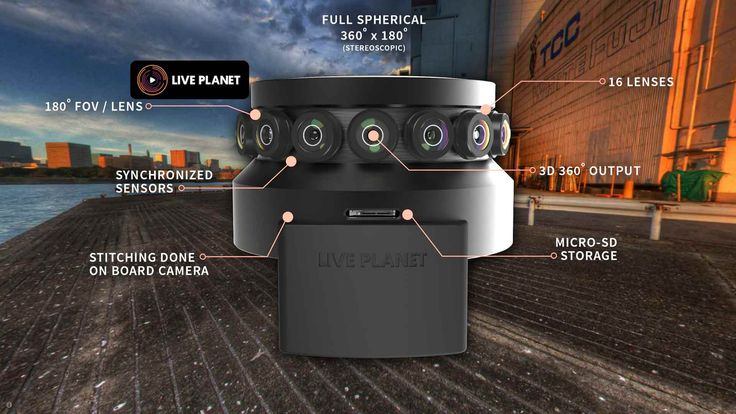 4K 360 Camera for Cinematic Experiences by LIVE PLANET