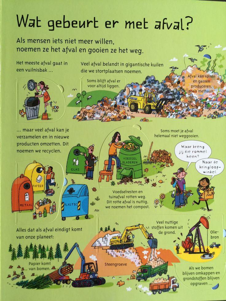 Over afval (lesmateriaal kinderen)