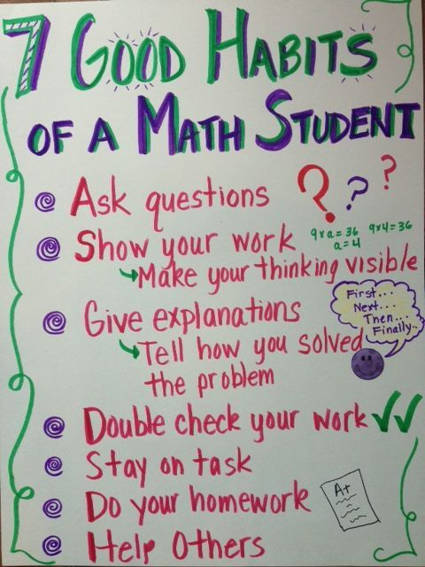 Classroom Organization Ideas 4th Grade ~ Best anchor charts math images on pinterest