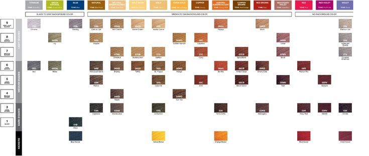 Shades Eq Gloss Color Chart Unique Redken Cover Fusion Hair Color Chart Google S Redken Shades Redken Color Hair Color Chart