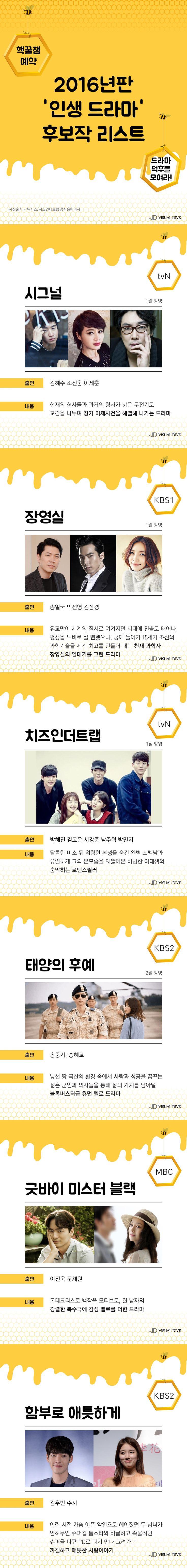 2016년 상반기 드라마 기대작 라인업 [카드뉴스] #Drama/ #Cardnews ⓒ 비주얼다이브 무단 복사·전재·재배포 금지