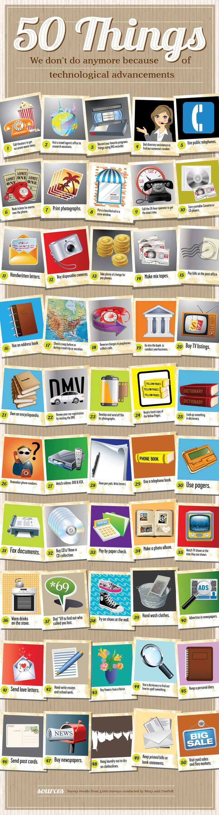 50 Things Replaced by Modern Technology
