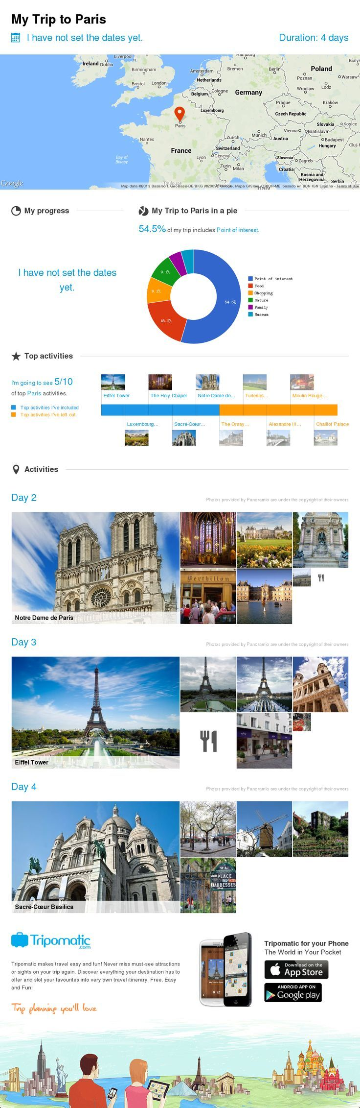 What a great trip itinerary to #Paris! The credit for planning belongs to Larisa and we couldn't help and have to share such a great itinerary :-)