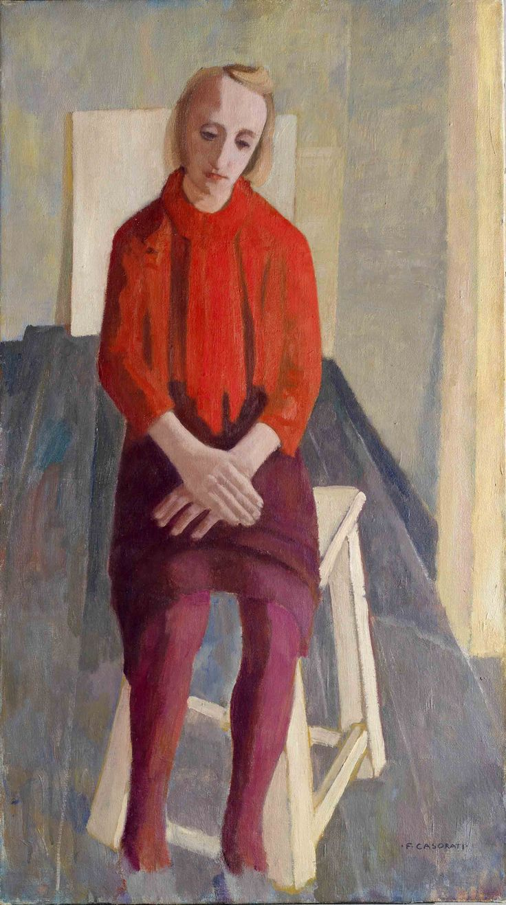 Felice Casorati