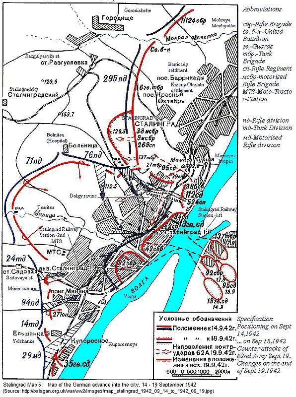 Stalingrad: 14-19 September 1942